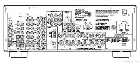 yamaha htr  manual audio video receiver hifi engine