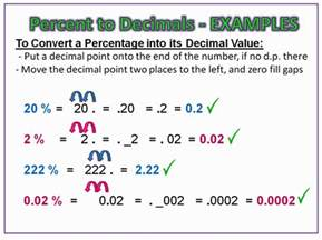 converting percentages to decimals passy s world of