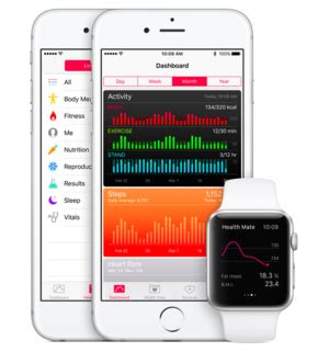 Apple Watch's second year: Health apps will make it a must have   Macworld