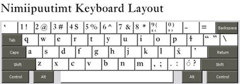 keyboard layout vs input language languagegeek keyboards