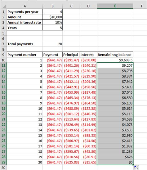 Payment Schedule Template Excel by Best Excel Tutorial Amortization Schedule Template