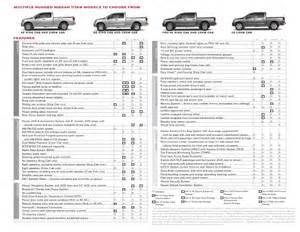 How Wide Is A Full Size Bed 2010 Nissan Titan Pohanka Nissan Of Salisbury Md