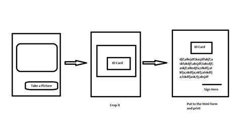 javascript printable area javascript how can i take picture from webcam to html