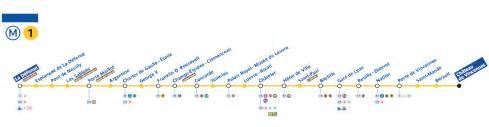 plan ligne 1 du m 233 tro parisien en commun