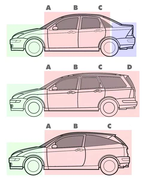 what is the difference between standard and comfort height toilets what is the difference between a hatchback and a sedan