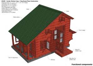 Coop plans construction insulated dog house plans construction