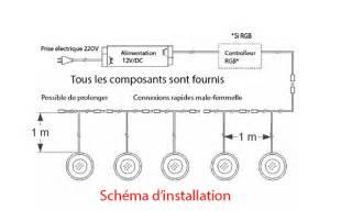 schema electrique spot plafond
