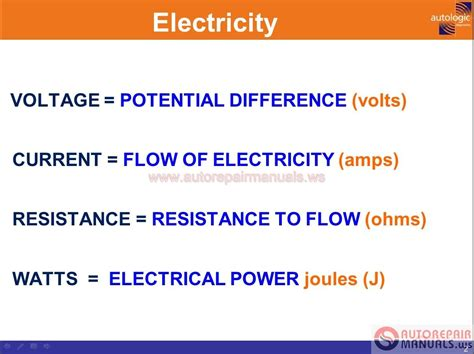 Electrical Principals For Bmw Vehicles Auto Repair