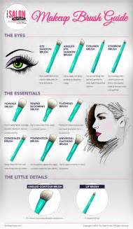 a guide to make up brushes which ones to use and when