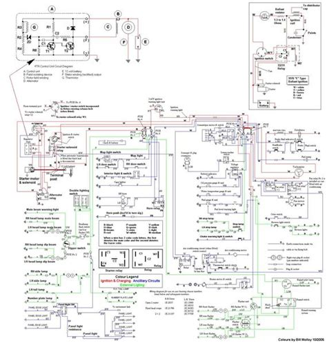 jaguar e type series 1 wiring diagram wiring diagram