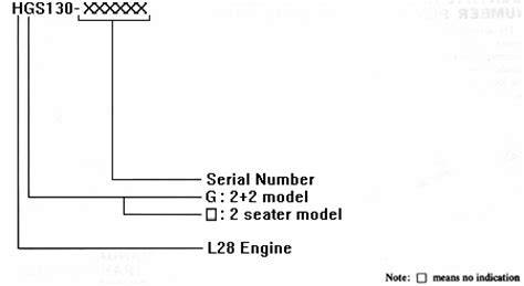 datsun vin decoder xenonzcar s130 vin number and model plate information