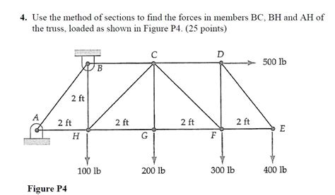 method of section in truss use the method of sections to find the forces in m
