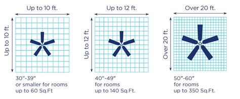 how to measure a ceiling fan 3 simple steps to size a ceiling fan