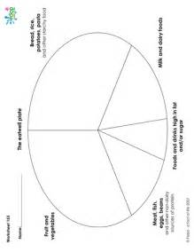 healthy plate template healthy key fact 2 balanced diet by