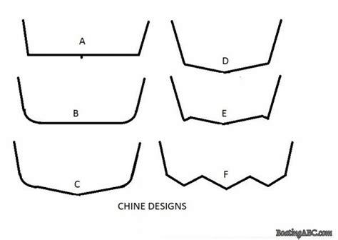flat bottom boat vs semi v detail flat bottom boat hull design tals