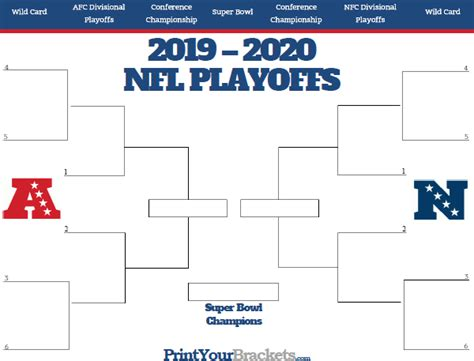 nfl playoff bracket template 2013 bowl schedule and results college football