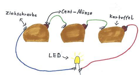Elektrolyt Selbst Herstellen by Experimente
