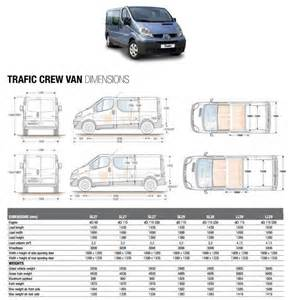 Dimensions Of Renault Trafic Renault Trafic Dimensions