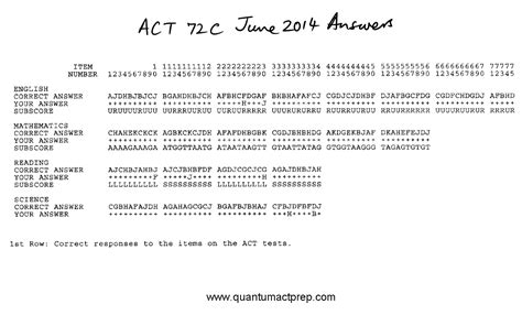 Act Practice Test 1 Section 1 Answers by Free Act Math Worksheets Math Act Practice Test
