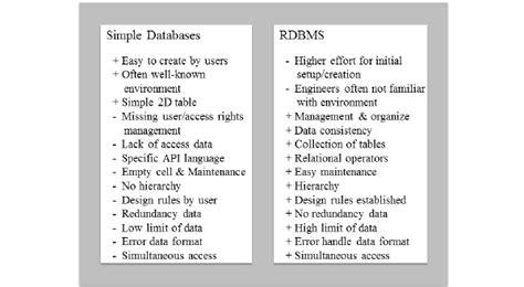 design management advantages advantages and disadvantages of cad