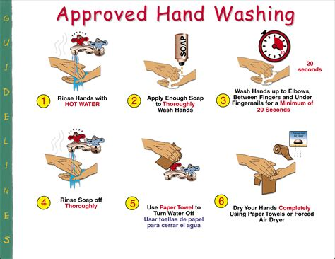 printable poster for hand washing environmental health posters for food establishments