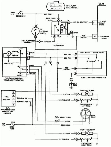 starter 2006 gmc envoy wiring diagrams wiring diagram for free 04 gmc envoy fuse box on 04 envoy water wiring diagram odicis