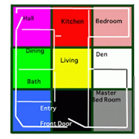 best colors for northeast facing rooms feng shui north feng shui made simple 2018 soqi news 6