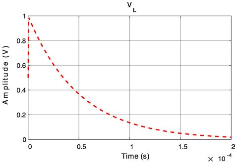 calculate inductance rl circuit calculate inductance in rl circuit 28 images calculate current in an inductor 28 images
