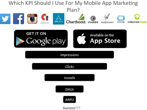 mobile application marketing mobile application marketing plan the 11 secrets you will