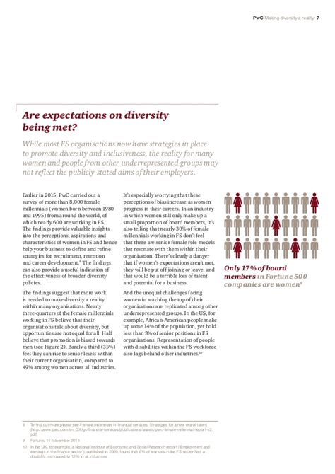 section 342 of the dodd frank act pwc diversity and inclusion making diversity a reality