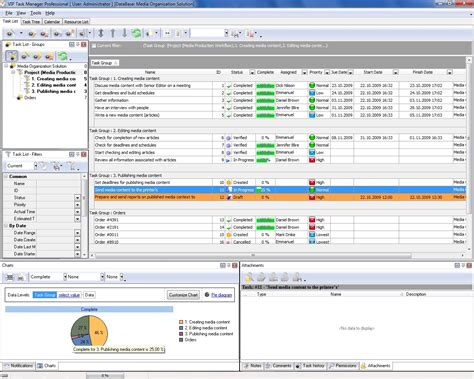 software template task management software review