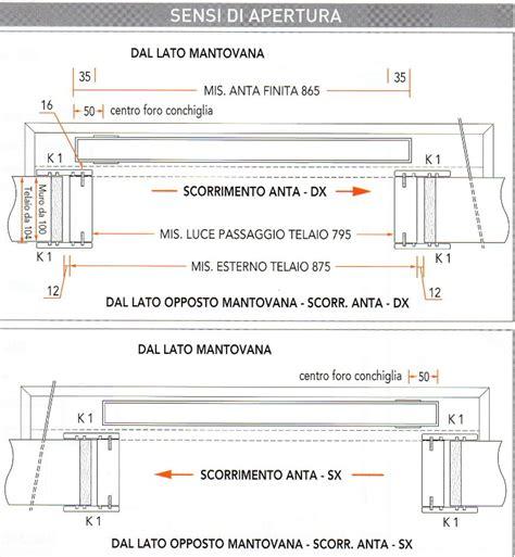 misure porte come prendere le misure e i sensi di apertura delle porte