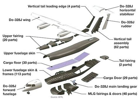 Wing Fiber Security Wing Security Wing Satpam x 55 advanced composite cargo aircraft acca
