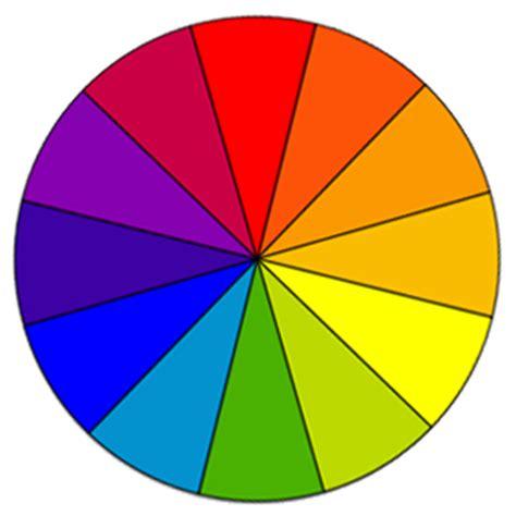 different color schemes appendix image descriptions