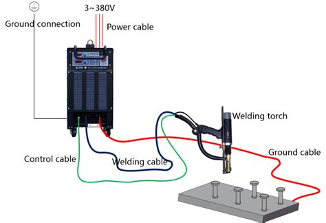 welding inverter diagram wiring diagram 2018