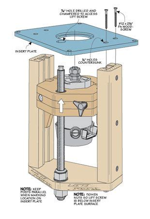 router jig router lift woodsmith plans tools