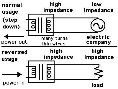 transformer impedance base conversion transformer impedance change of base 28 images transformer impedance base 28 images circuit