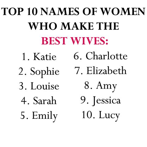 top 10 names top 10 names of who make the best tuti thoughts