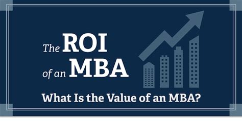 Fgcu Mba Cost by 10 B2b Infographic Exles With Visual Content Marketing
