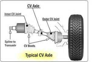 Cv Joint Cost by Front Left Right Cv Drive Axle Assembly For Elantra