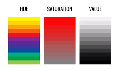 color saturation how to analyze data 6 useful ways to use color in graphs