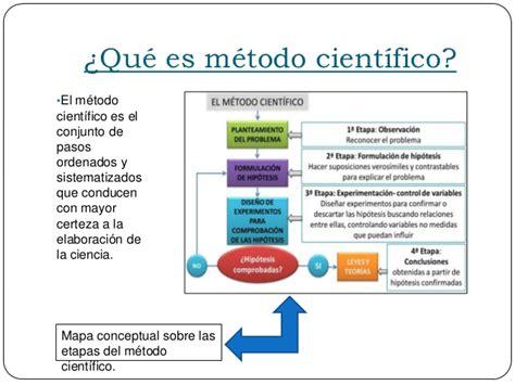 conceptos cientficos en 30 conceptos y definiciones de f 237 sica