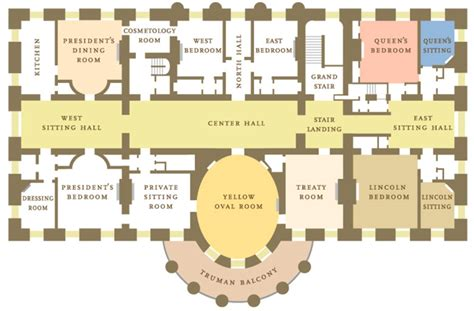 white house blueprints obama household savings life number 8