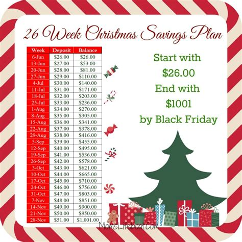 26 week christmas savings plan start with 26 a week end