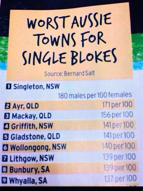 Single Man Meme - mackay the third worst town in australia to find love
