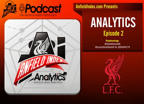 Divashop Podcast Episode 4 2 by Anfield Index Analytics Podcast Episode 2