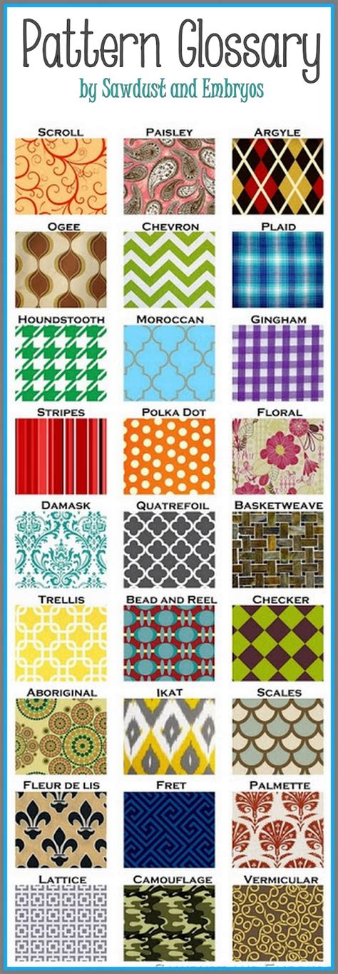 fabric pattern styles glossary of design terminology choosing a pattern