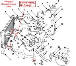 volvo s40 engine diagram twitcane