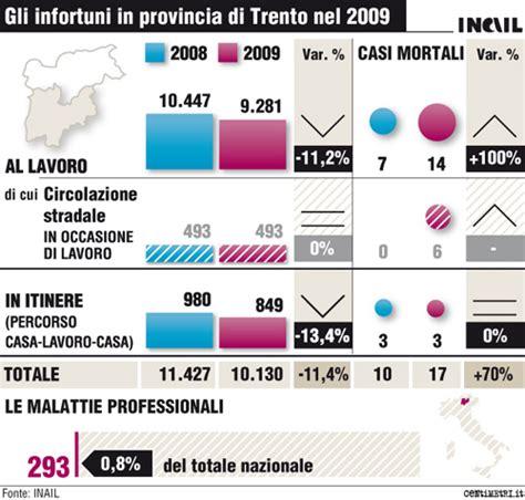 test italiano ministero interno lavoratori stranieri pagina 8 di 9 gazzetta lavoro