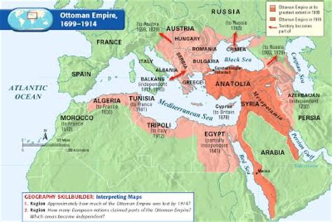 ottoman empire imperialism imperialism serbia s impact on ww1